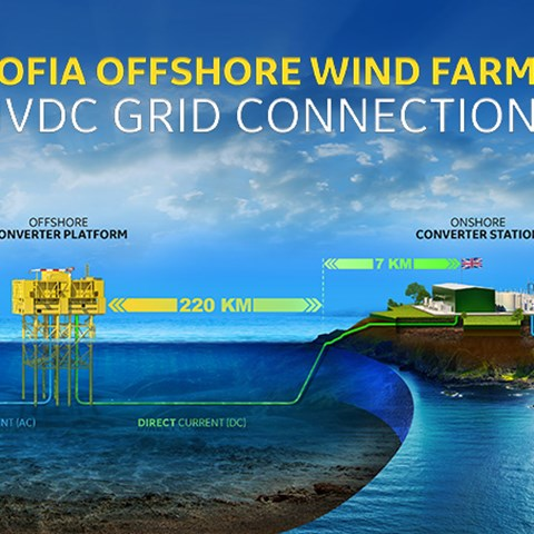 Computer graphic of Sofia's new HVDC system by GE's Grid Solutions and Sembcorp Marine (July 2020)